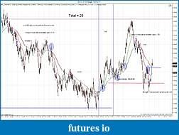 BRETT'S NAKED IN IOWA JOURNAL-es-12-11-5-range-10_7_2011-trades.jpg