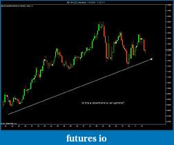 Will Germany leave the Euro ?-eurusd-monthly-11_2000-11_2011.jpg