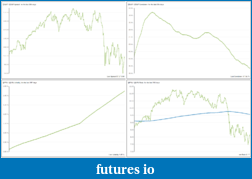 Correlation between index futures-usvsescorr.png