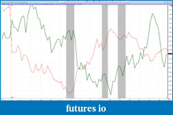Correlation between index futures-usvses.png
