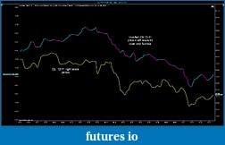 Correlation between index futures-cl-zb.jpg