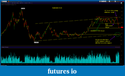 Wyckoff Trading Method-soybeand_10911.png