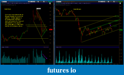 Wyckoff Trading Method-gold_10911.png