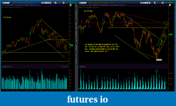 Wyckoff Trading Method-cl100911.png