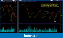 Wyckoff Trading Method-es100911.png
