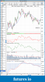 Trading breakouts with stage analysis-mxim_2-25-05.png