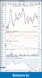 Trading breakouts with stage analysis-pgn_2-25-05.png