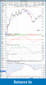 Trading breakouts with stage analysis-ipg_2-25-05.png