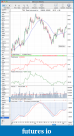 Trading breakouts with stage analysis-txn_2-25-05.png