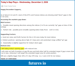 shodson's Trading Journal-gap-plays.png