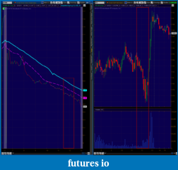 shodson's Trading Journal-trin-divergence.png