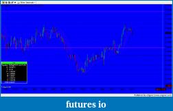 EURUSD 6E Euro-snapshot-458.png
