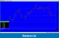 EURUSD 6E Euro-snapshot-459.png