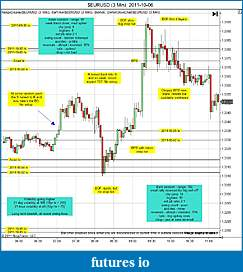 Trading spot fx euro using price action-eurusd-3-min-2011-10-06a.jpg