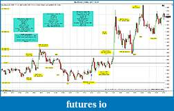 Trading spot fx euro using price action-eurusd-3-min-2011-10-07.jpg