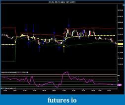 The Highest,  High-Probability-Trade-es-12-11-15-min-10_11_2011.jpg