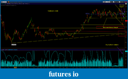 Wyckoff Trading Method-soybeans101111.png