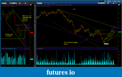 Wyckoff Trading Method-6e_60_min_101111.png