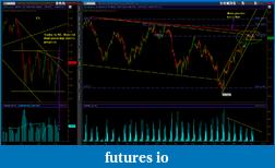 Wyckoff Trading Method-es101111.png