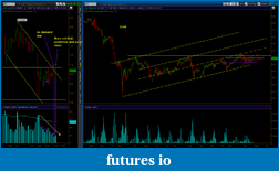 Wyckoff Trading Method-gc101111.png