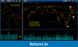 Wyckoff Trading Method-cl101111.png