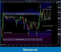 The Highest,  High-Probability-Trade-es-12-11-15-min-11_10_2011.jpg