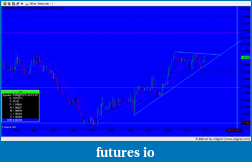 EURUSD 6E Euro-snapshot-464.png