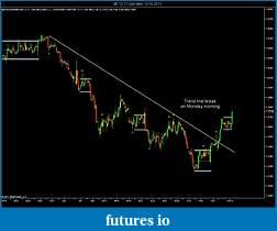 EURUSD 6E Euro-6e-chart-2.jpg