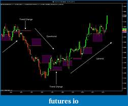 EURUSD 6E Euro-6e-chart-3.jpg
