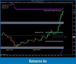 EURUSD 6E Euro-6e-chart-4.jpg