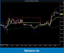The Highest,  High-Probability-Trade-es-12-11-15-min-10_12_2011.jpg