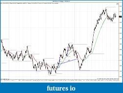 BRETT'S NAKED IN IOWA JOURNAL-eurusd-7-range-10_12_2011-trades.jpg