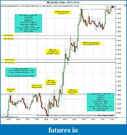 Click image for larger version  Name:$EURUSD (3 Min)  2011-10-10a.jpg Views:46 Size:163.6 KB ID:51717