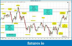 Trading spot fx euro using price action-eurusd-3-min-2011-10-11.jpg