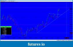 EURUSD 6E Euro-snapshot-469.png