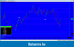 EURUSD 6E Euro-snapshot-470.png