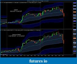 The Highest,  High-Probability-Trade-es-12-11-14-min-_-es-12-11-15-min-12_10_2011.jpg