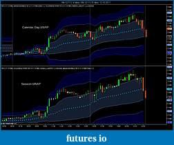 The Highest,  High-Probability-Trade-ym-12-11-14-min-_-ym-12-11-15-min-12_10_2011.jpg