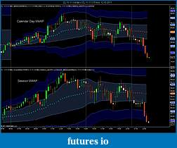 The Highest,  High-Probability-Trade-cl-11-11-14-min-_-cl-11-11-15-min-12_10_2011.jpg