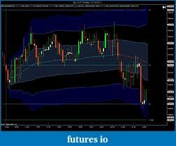 The Highest,  High-Probability-Trade-nq-12-11-5-min-12_10_2011-rth.jpg
