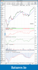 Trading breakouts with stage analysis-mo_2-25-05.png