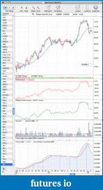 Trading breakouts with stage analysis-ph_2-25-05.png