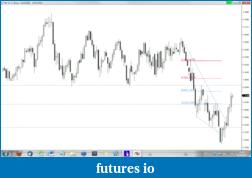 EURUSD 6E Euro-11-10-13-0000.png