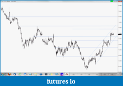 EURUSD 6E Euro-11-10-13-0001.png