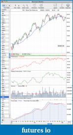 Trading breakouts with stage analysis-itw_2-25-05.png