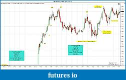 Trading spot fx euro using price action-eurusd-3-min-2011-10-12b.jpg
