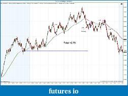 BRETT'S NAKED IN IOWA JOURNAL-es-12-11-5-range-10_12_2011-trades.jpg