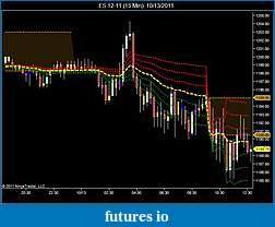 The Highest,  High-Probability-Trade-es-12-11-15-min-10_13_2011-vwap-rth.jpg