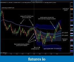 The Highest,  High-Probability-Trade-es-12-11-3-min-13_10_2011.jpg
