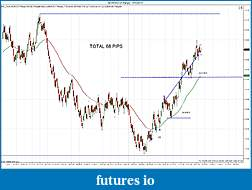 BRETT'S NAKED IN IOWA JOURNAL-eurusd-7-range-10_13_2011-trade.jpg
